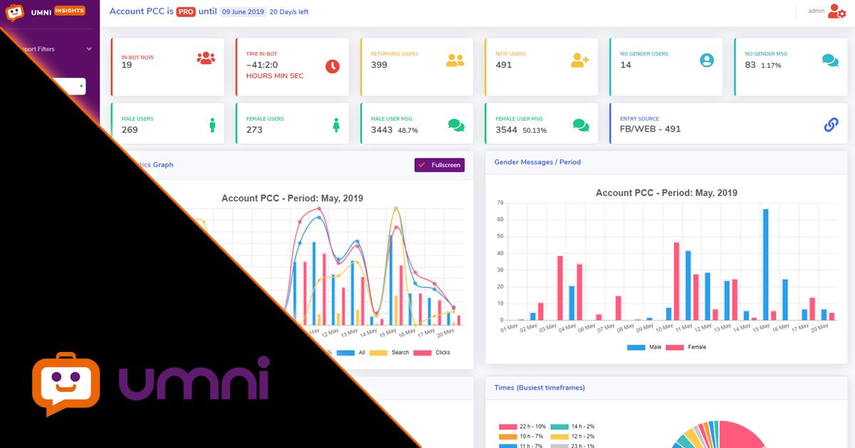umni insights 1